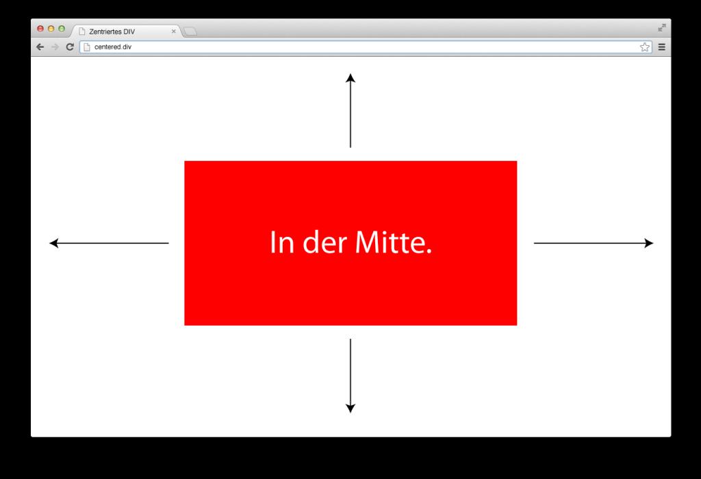 html element horizontal und vertikal im browser zentrieren. Black Bedroom Furniture Sets. Home Design Ideas