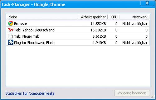Einzelhaft für Tabs und PlugIns unter Chrome