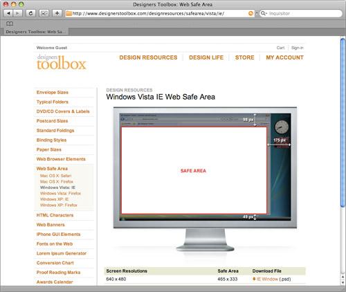 Websafe Area für verschiedene Browser und Betriebssysteme bei CD-Cover Vorlagen bei designerstoolbox.com