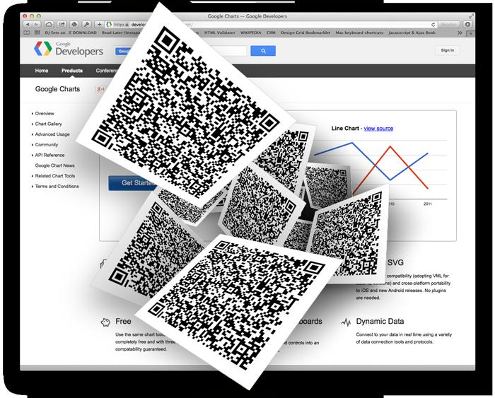 QR-Codes lassen sich automatisiert mit der Google Charts API erstellen (Screenshot Google Charts API Website + Bildmanipulation)